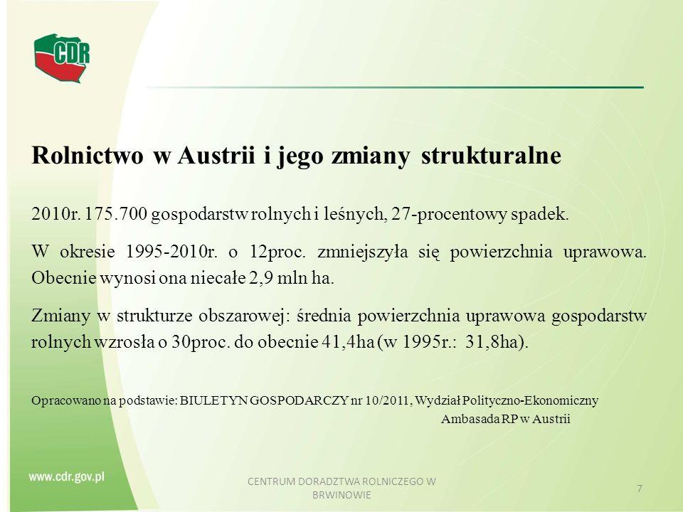 CENTRUM DORADZTWA ROLNICZEGO W BRWINOWIE 7 Rolnictwo w Austrii i jego zmiany strukturalne 2010r. 175.700 gospodarstw rolnych i leśnych, 27-procentowy