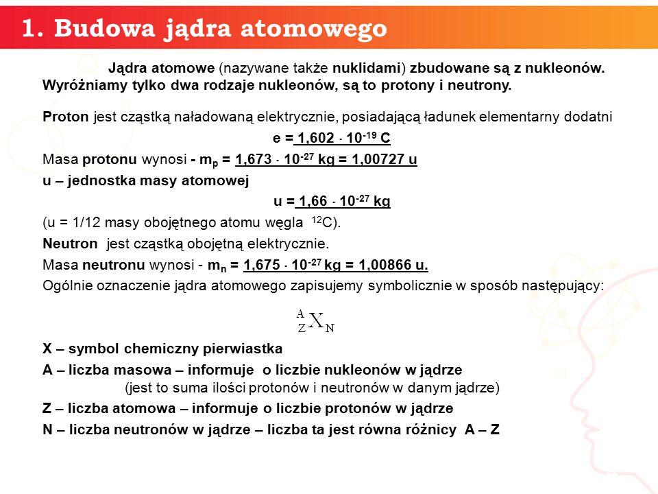 Jądra atomowe (nazywane także nuklidami) zbudowane są z nukleonów.