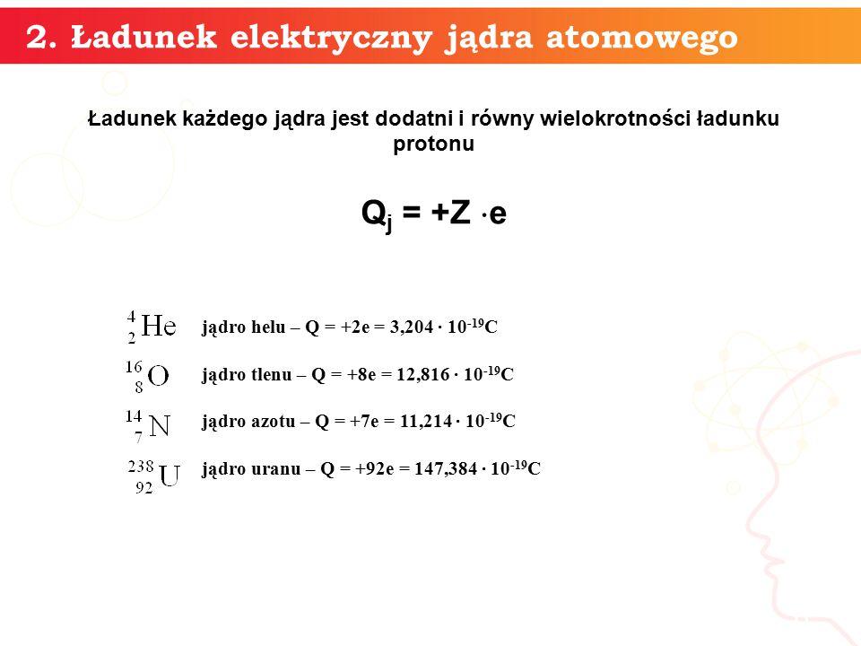 Ładunek każdego jądra jest dodatni i równy wielokrotności ładunku protonu Q j = +Z  e informatyka + 6 2.