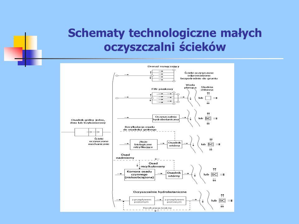 Gmina Zabór Zabór - 1004 (BOS 200) Drożków -851 Przytok -703 Łaz - 335 Milsko -348 Dąbrowa -127 Tarnawa -167 Czarna -131