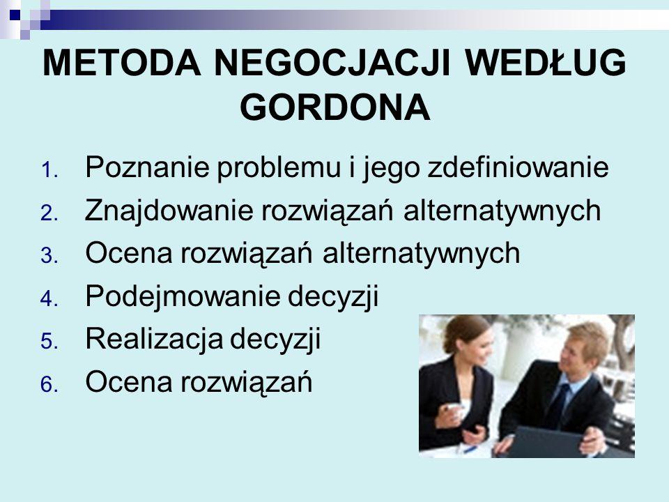 METODA NEGOCJACJI WEDŁUG GORDONA 1.Poznanie problemu i jego zdefiniowanie 2.