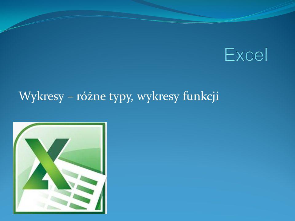 Następnie klikamy Ok i powinniśmy otrzymać wykres funkcji y(x)