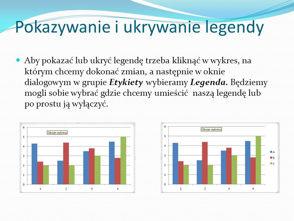 Pokazywanie i ukrywanie legendy Aby pokazać lub ukryć legendę trzeba kliknąć w wykres, na którym chcemy dokonać zmian, a następnie w oknie dialogowym