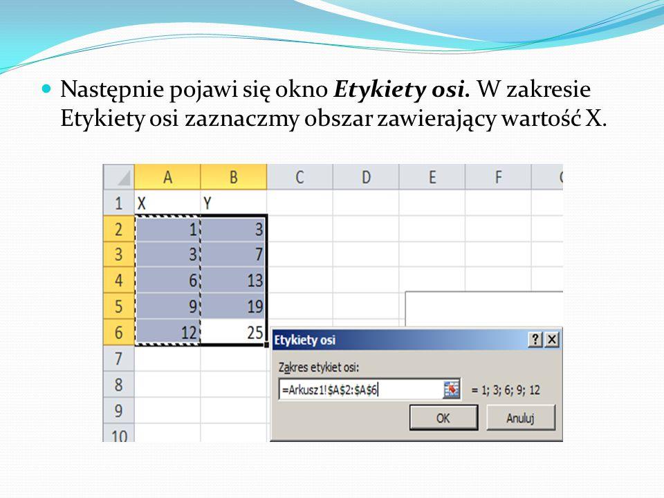 Następnie pojawi się okno Etykiety osi. W zakresie Etykiety osi zaznaczmy obszar zawierający wartość X.