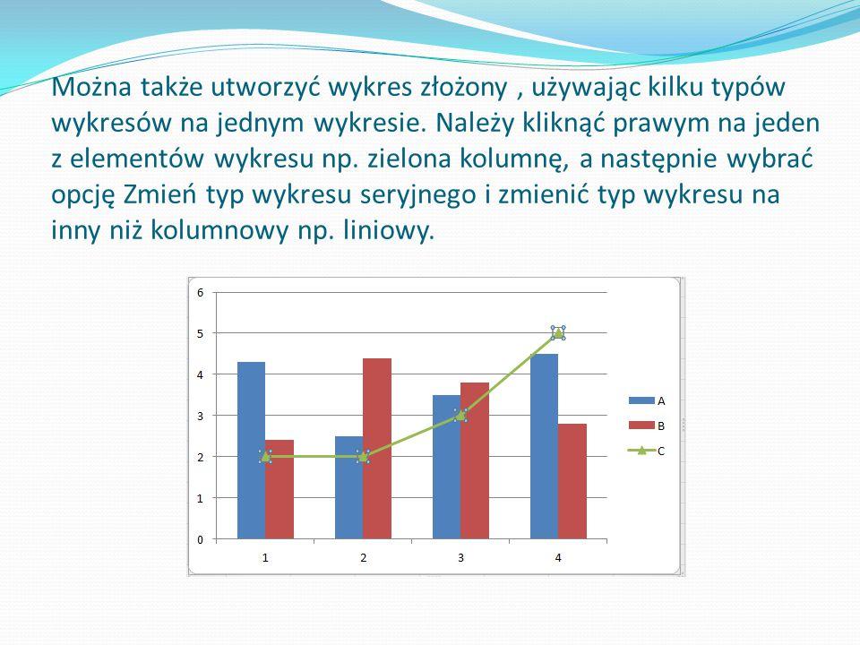 Można także utworzyć wykres złożony, używając kilku typów wykresów na jednym wykresie. Należy kliknąć prawym na jeden z elementów wykresu np. zielona
