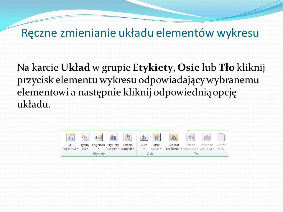 Ręczne zmienianie układu elementów wykresu Na karcie Układ w grupie Etykiety, Osie lub Tło kliknij przycisk elementu wykresu odpowiadający wybranemu e