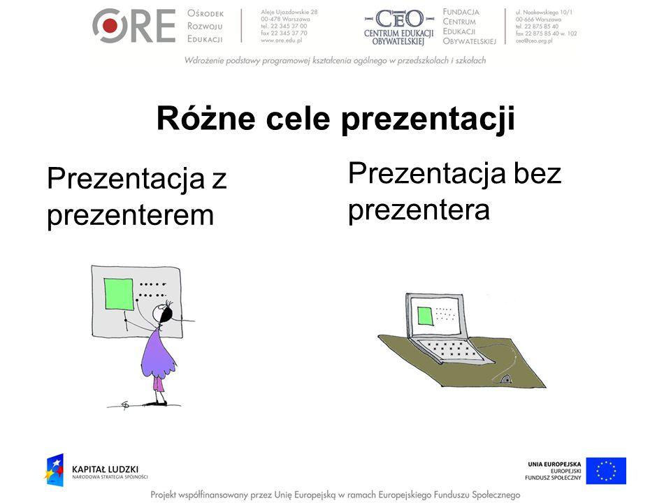 Zasady tworzenia prezentacji stanowi tło dla wypowiedzi, treść jest zrozumiała dla odbiorców, może stanowić samodzielny materiał – podsumowanie wystąpienia.