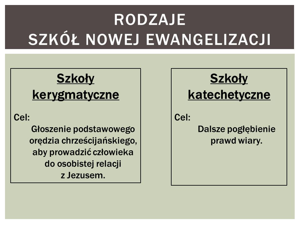 RODZAJE SZKÓŁ NOWEJ EWANGELIZACJI Szkoły kerygmatyczne Cel: Głoszenie podstawowego orędzia chrześcijańskiego, aby prowadzić człowieka do osobistej relacji z Jezusem.