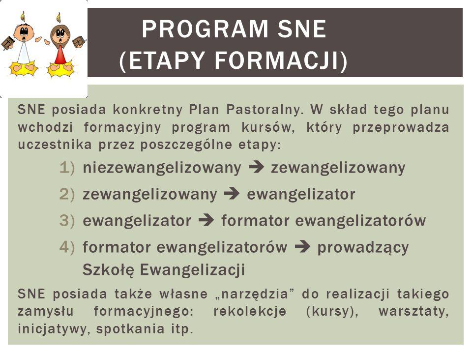 SNE posiada konkretny Plan Pastoralny. W skład tego planu wchodzi formacyjny program kursów, który przeprowadza uczestnika przez poszczególne etapy: 1