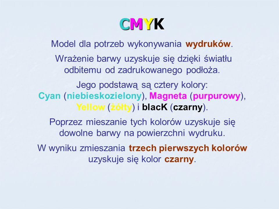 CMYKCMYKCMYKCMYK Model dla potrzeb wykonywania wydruków. Wrażenie barwy uzyskuje się dzięki światłu odbitemu od zadrukowanego podłoża. Jego podstawą s