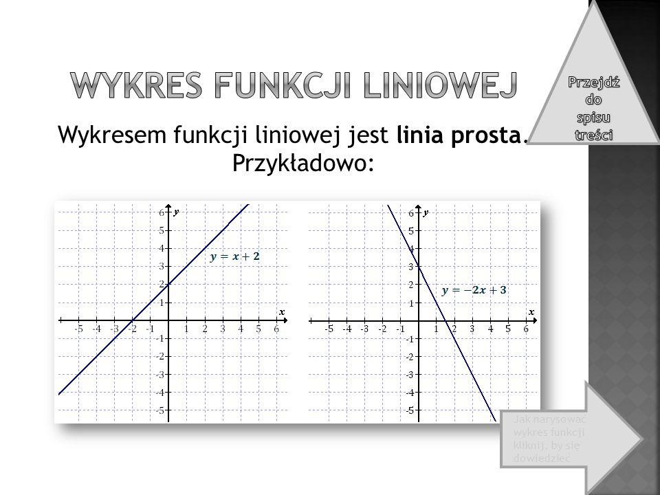 Wykresem funkcji liniowej jest linia prosta. Przykładowo: Jak narysować wykres funkcji kliknij, by się dowiedzieć