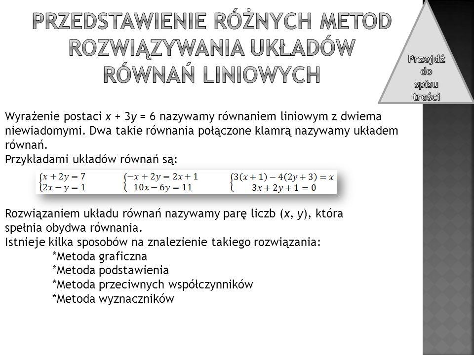 Wyrażenie postaci x + 3y = 6 nazywamy równaniem liniowym z dwiema niewiadomymi. Dwa takie równania połączone klamrą nazywamy układem równań. Przykłada