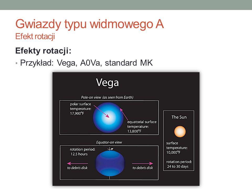 Gwiazdy typu widmowego A Efekt rotacji Efekty rotacji: Przykład: Vega, A0Va, standard MK