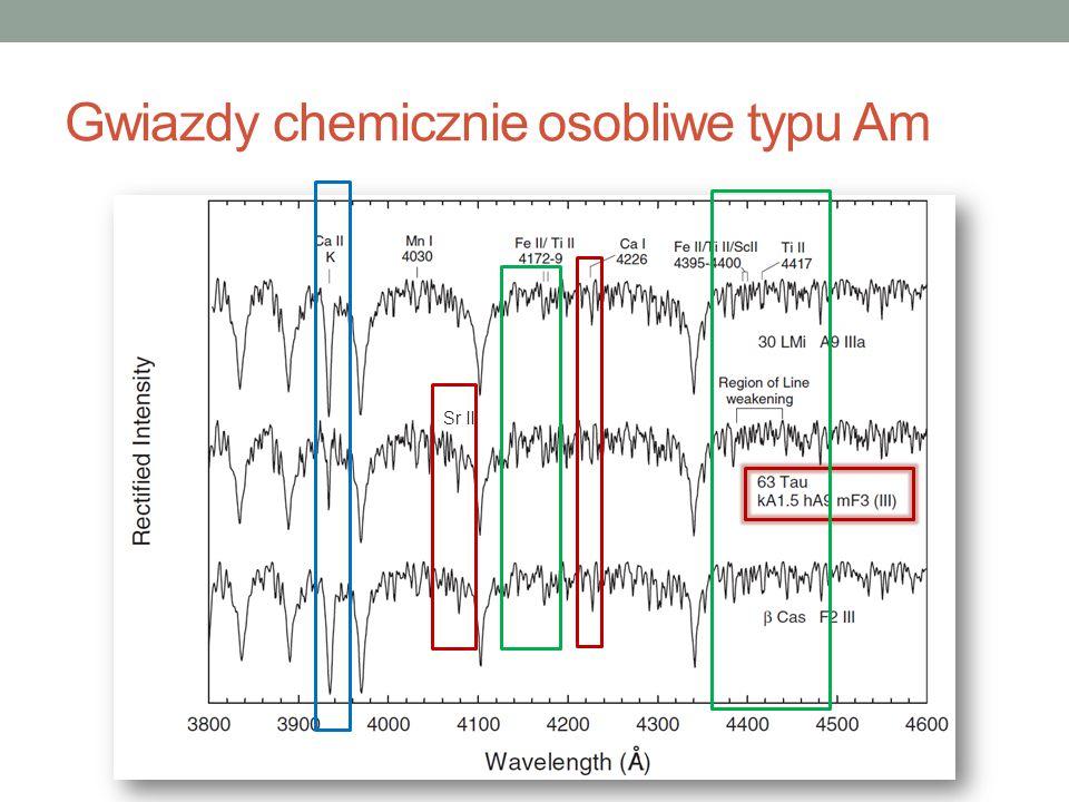 Gwiazdy chemicznie osobliwe typu Am Sr II