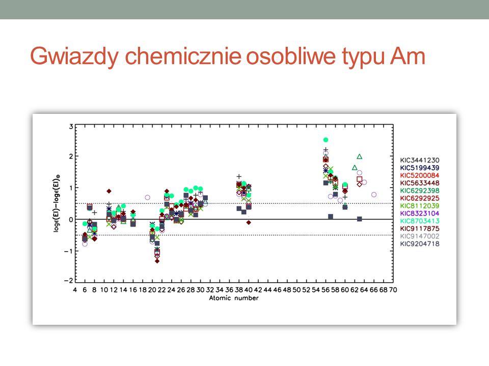 Gwiazdy chemicznie osobliwe typu Am