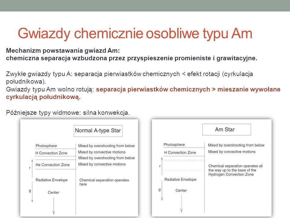 Mechanizm powstawania gwiazd Am: chemiczna separacja wzbudzona przez przyspieszenie promieniste i grawitacyjne. Zwykłe gwiazdy typu A: separacja pierw