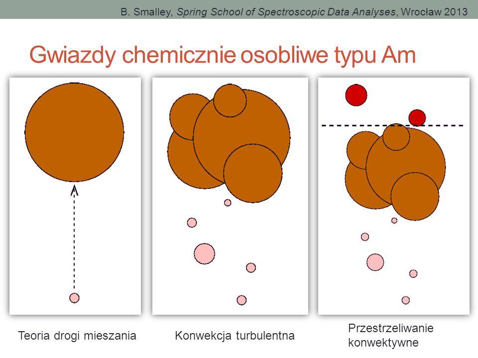 Gwiazdy chemicznie osobliwe typu Am Teoria drogi mieszaniaKonwekcja turbulentna Przestrzeliwanie konwektywne B. Smalley, Spring School of Spectroscopi