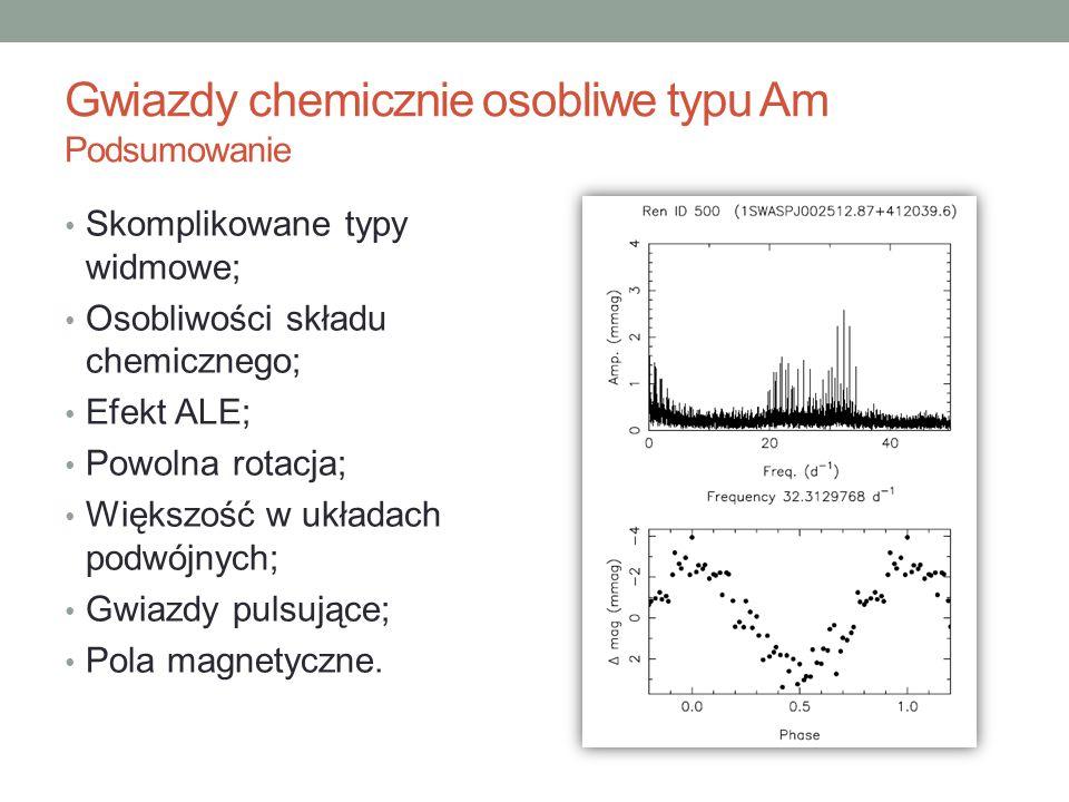 Gwiazdy chemicznie osobliwe typu Am Podsumowanie Skomplikowane typy widmowe; Osobliwości składu chemicznego; Efekt ALE; Powolna rotacja; Większość w u