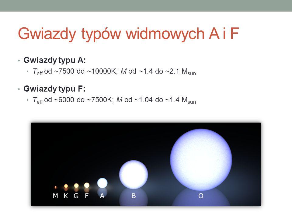 Gwiazdy typów widmowych A i F Gwiazdy typu A: T eff od ~7500 do ~10000K; M od ~1.4 do ~2.1 M sun Gwiazdy typu F: T eff od ~6000 do ~7500K; M od ~1.04