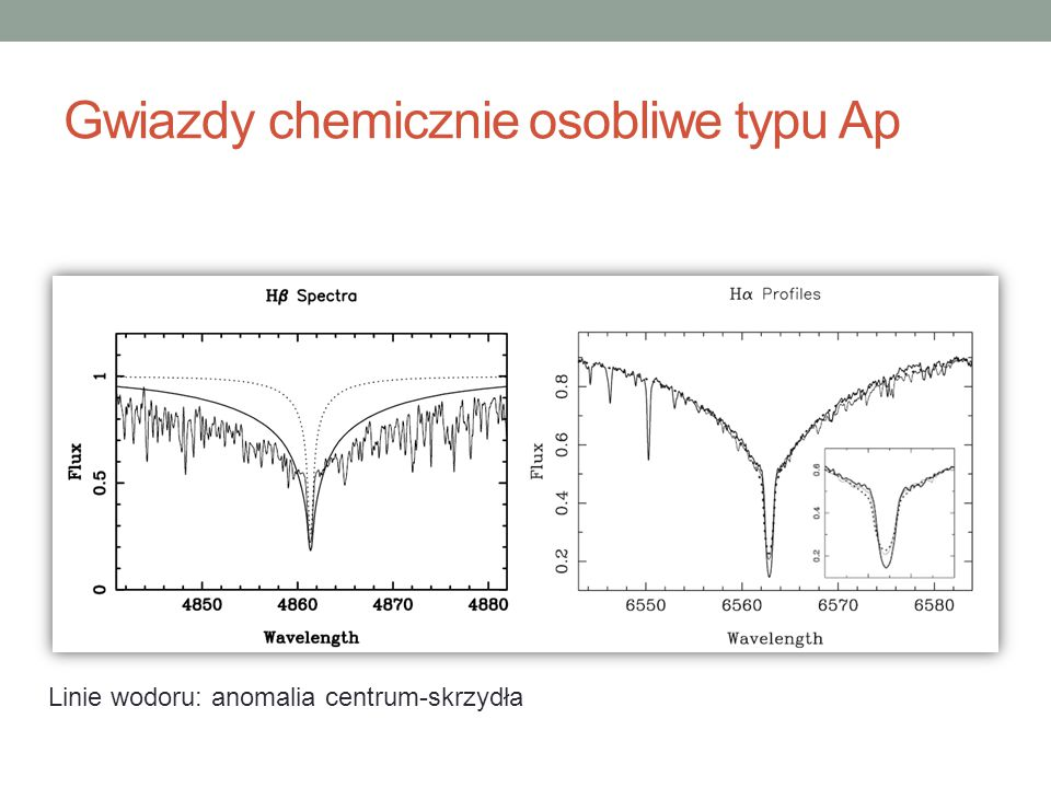 Gwiazdy chemicznie osobliwe typu Ap Linie wodoru: anomalia centrum-skrzydła