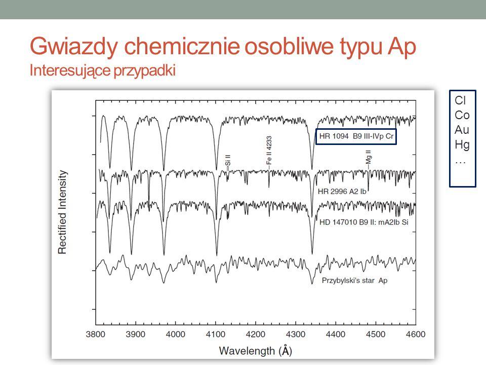 Gwiazdy chemicznie osobliwe typu Ap Interesujące przypadki Cl Co Au Hg …
