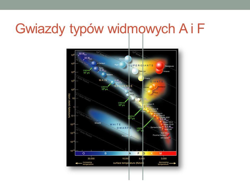 Gwiazdy chemicznie osobliwe typu Ap Podsumowanie Gwiazdy (bardzo!) chemicznie osobliwe; Trudne do klasyfikacji widmowej; Większość rotuje wolno; Plamy na powierzchni (tak jak gwiazdy Bp); Gwiazdy magnetyczne (model skośnego rotatora) – zmienne linie widmowe; Pole magnetyczne: od kilkuset G do kilkunastu kG; Stratyfikacja w atmosferze; roAp – szybko pulsujące gwiazdy Ap (np.