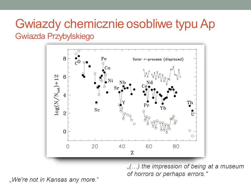 "Gwiazdy chemicznie osobliwe typu Ap Gwiazda Przybylskiego ""(…) the impression of being at a museum of horrors or perhaps errors."