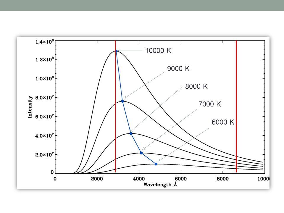 Mechanizm powstawania gwiazd Am: chemiczna separacja wzbudzona przez przyspieszenie promieniste i grawitacyjne.