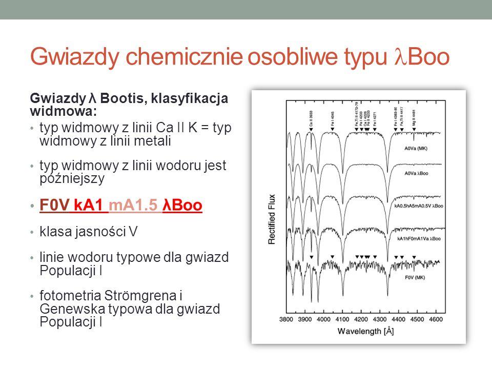 Gwiazdy chemicznie osobliwe typu Boo Gwiazdy λ Bootis, klasyfikacja widmowa: typ widmowy z linii Ca II K = typ widmowy z linii metali typ widmowy z li