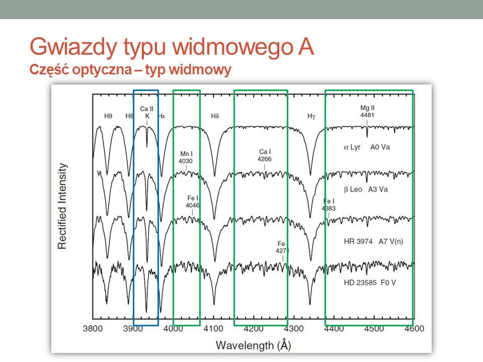 Linie wodoru – maksimum ~A2 Linie wapnia Ca II K; Linie metali, Fe I (4271 Å, 4046 Å, 4383 Å), Ca I (4226 Å), Mn I (4030 Å) Problem: linie wodoru i linie metali (np.