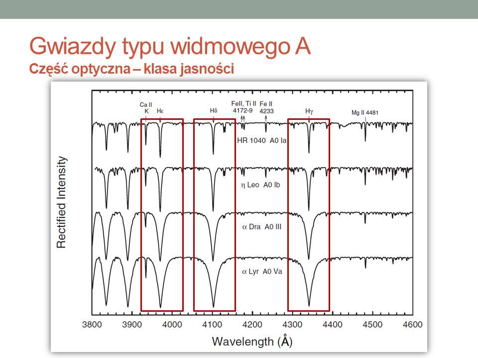Gwiazdy chemicznie osobliwe typu Boo Gwiazdy λ Bootis, klasyfikacja widmowa: typ widmowy z linii Ca II K = typ widmowy z linii metali typ widmowy z linii wodoru jest późniejszy F0V kA1 mA1.5 λBoo klasa jasności V linie wodoru typowe dla gwiazd Populacji I fotometria Strömgrena i Genewska typowa dla gwiazd Populacji I