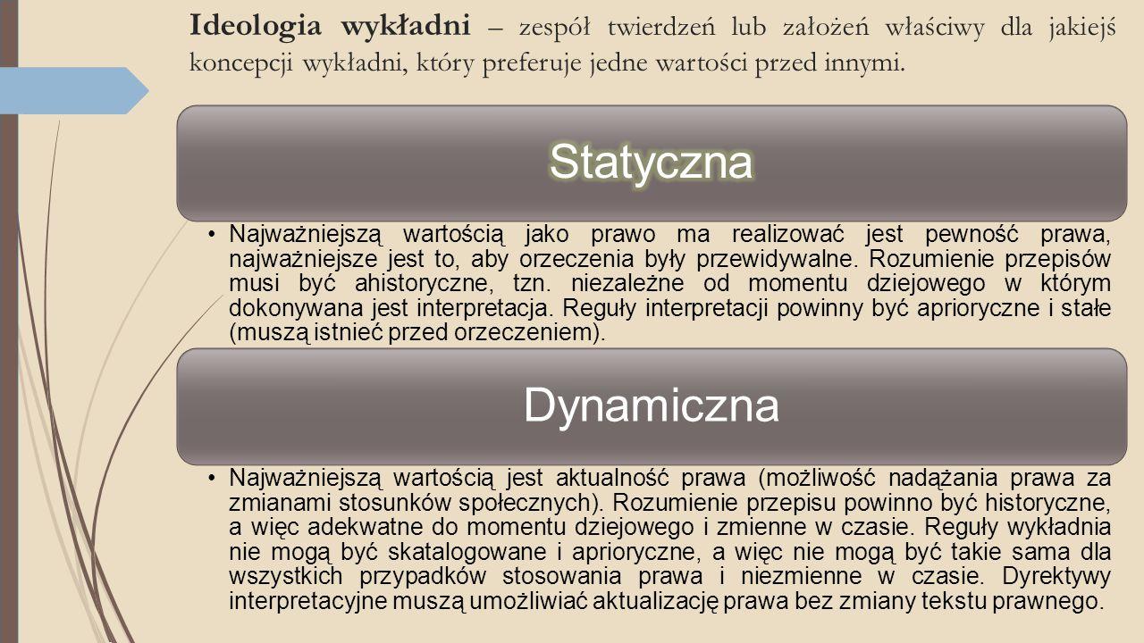 Ideologia wykładni – zespół twierdzeń lub założeń właściwy dla jakiejś koncepcji wykładni, który preferuje jedne wartości przed innymi. Najważniejszą