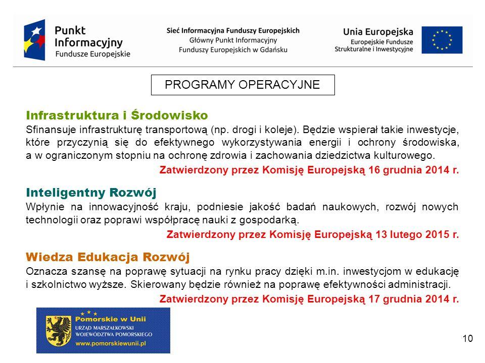 10 PROGRAMY OPERACYJNE Infrastruktura i Środowisko Sfinansuje infrastrukturę transportową (np.