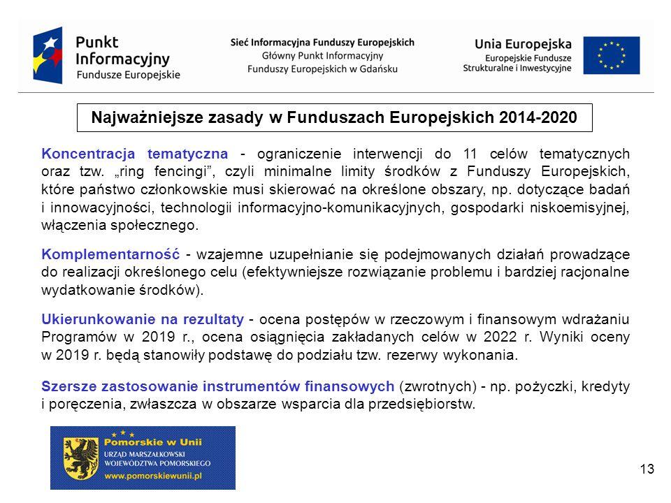 13 Najważniejsze zasady w Funduszach Europejskich 2014-2020 Koncentracja tematyczna - ograniczenie interwencji do 11 celów tematycznych oraz tzw.