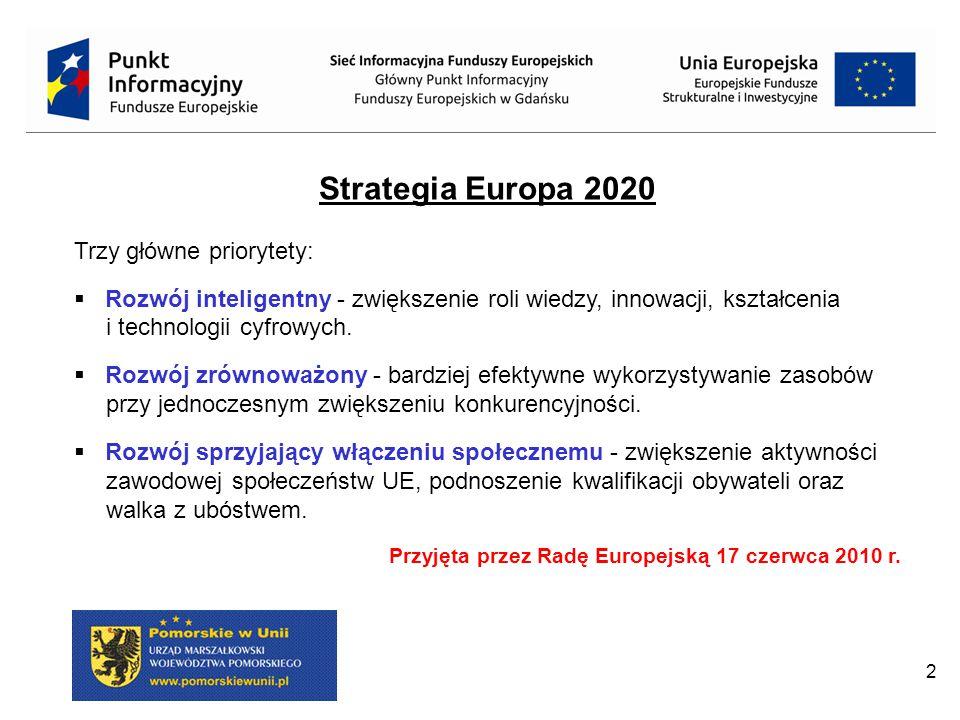 2 Strategia Europa 2020 Trzy główne priorytety:  Rozwój inteligentny - zwiększenie roli wiedzy, innowacji, kształcenia i technologii cyfrowych.