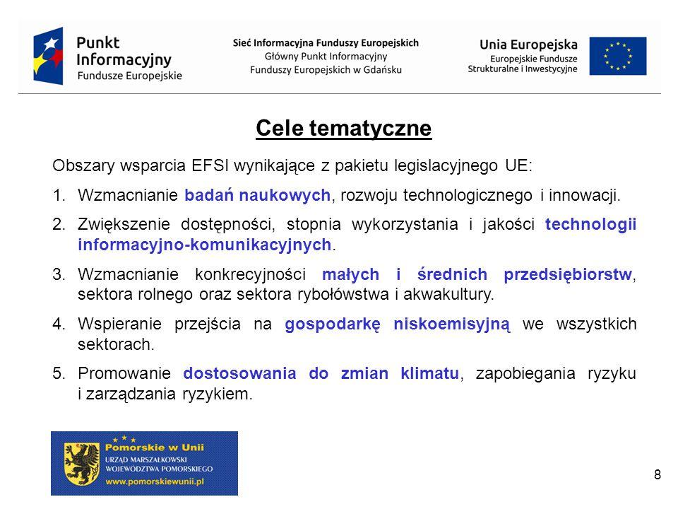 8 Cele tematyczne Obszary wsparcia EFSI wynikające z pakietu legislacyjnego UE: 1.Wzmacnianie badań naukowych, rozwoju technologicznego i innowacji.