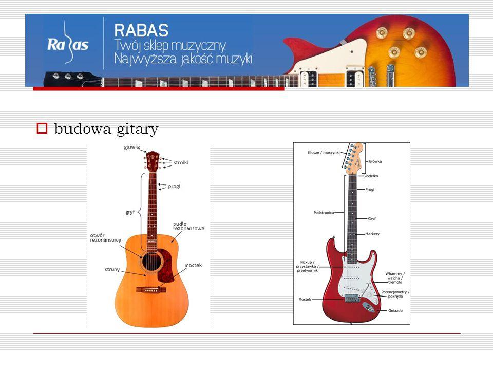  rodzaje gitar elektrycznych fender stratocaster (ST) produkowana od 1954 przez firmę Fender, do dziś cenionego potentata w ich produkcji.