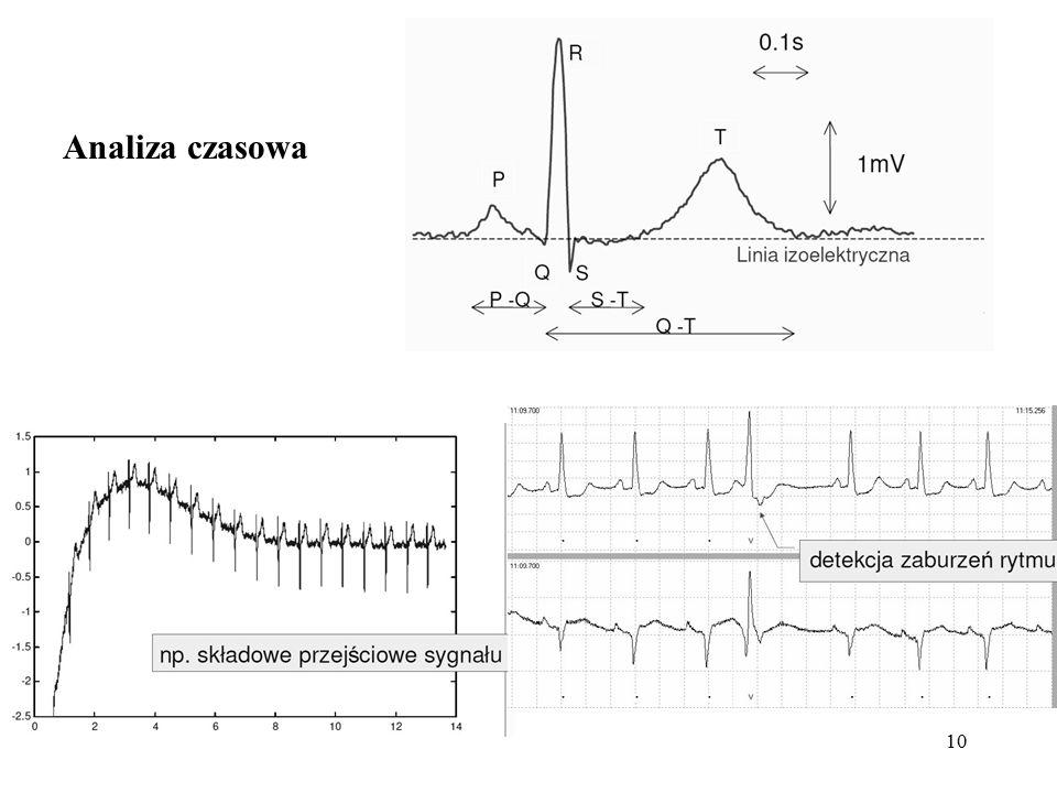 11 Analiza statystyczna analiza szeregu czasowego RR i