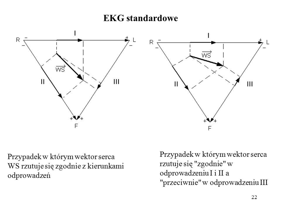 23 Osie rzutowania wektora serca dla odprowadzeń kończynowych EKG standardowe
