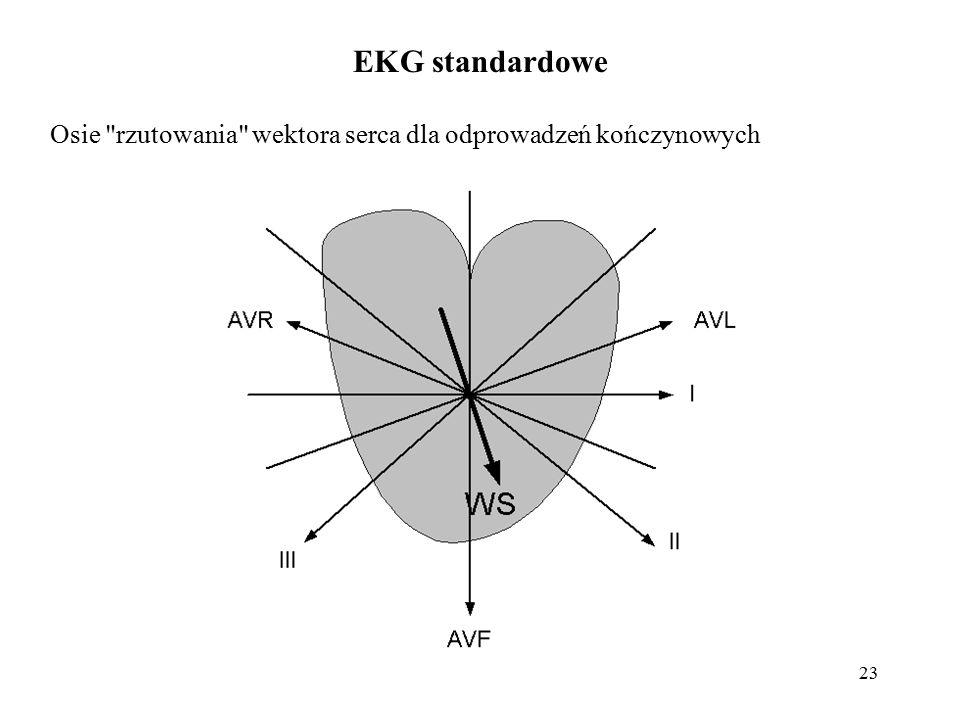24 Na rysunku przedstawiono kierunki rzutowania wektora w płaszczyźnie czołowej dla wszystkich standardowych odprowadzeń kończynowych.