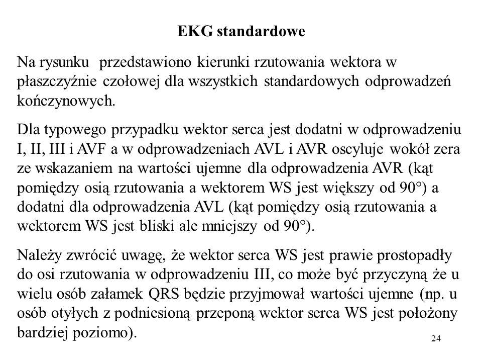 25 EKG standardowe