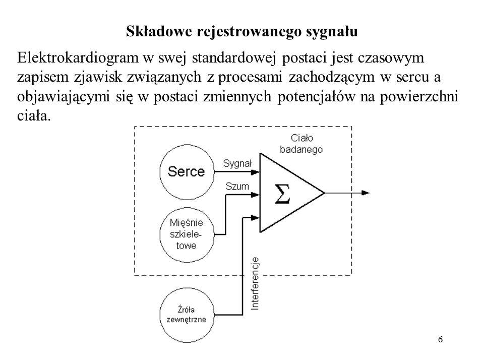 7 Relacje pomiędzy poszczególnym składowymi sygnału (tzn.