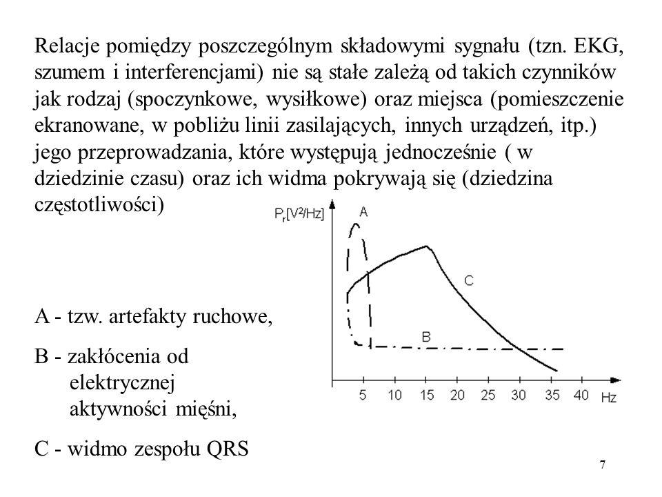 8 EKG w dziedzinie czasu, pomiędzy załamkiem T i P wszystkie komórki w sercu są spolaryzowane zatem na powierzchni nie będziemy rejestrowali żadnej aktywności (linia izoelektryczna) Problemy rejestracji i analizy sygnału EKG
