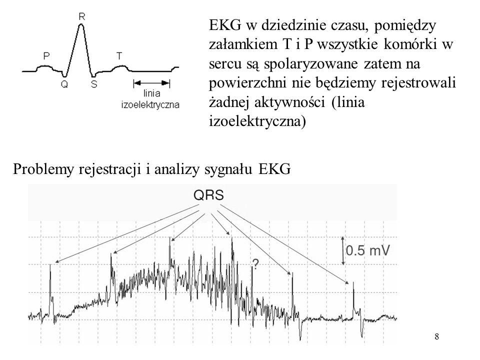9 Przykłady sygnałów biologicznych Rodzaj sygnałuPasmoZakres amplitud EKG0.05 – 100 Hz 10  mV – 5 mV EEG0.5 – 60 Hz 15 - 100  V EMG10 – 200 Hz zależny od elektrod (kilka mV) Ciśnienie krwiDC – 60 Hz 40-300 mm Hg (tętnice) 0 - 15 mm Hg (żyły) Częstość oddechu 14 – 40 cykli na minutę -