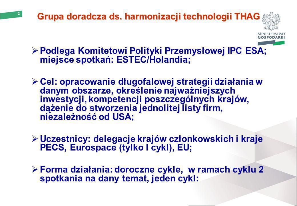 2 Grupa doradcza ds. harmonizacji technologii THAG  Podlega Komitetowi Polityki Przemysłowej IPC ESA; miejsce spotkań: ESTEC/Holandia;  Cel: opracow