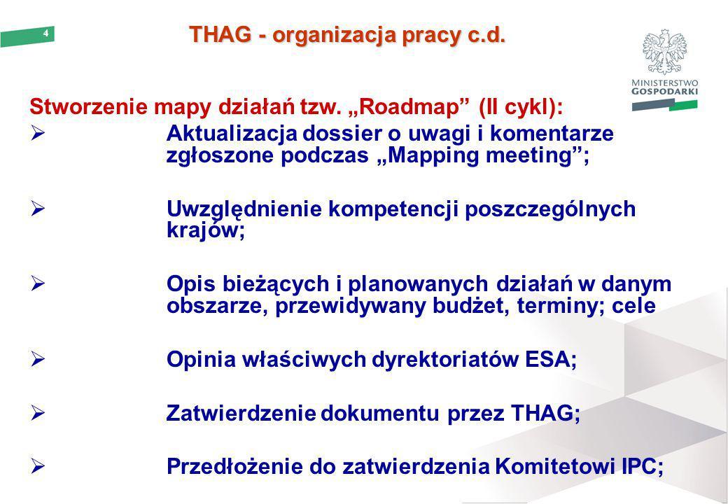 5 Roadmap meeting; 9-10 września 2014 r.: Sesja ogólna - agenda  Plany posiedzeń grupy THAG na 2015;  Utworzenie w Europie specjalistycznych klastrów;  Opracowanie strategii zapewniającej Europie niezależność pod względem dostaw od USA;  Dokument p.t.