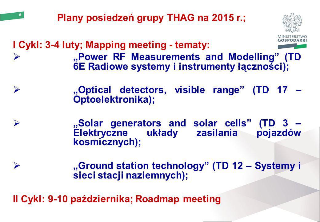 """7 Plany posiedzeń grupy THAG na 2015 r.; I Cykl: 15-16 kwietnia; Mapping meeting - tematy:  """"AOCS sensors and actuators (TD 5 – Sterowanie i kontrola systemów kosmicznych);  """"Radiation Environment and Effect (TD 4 – Bioastronautyka i wpływ warunków towarzyszących lotom kosmicznym na organizmy żywe);  Technologies for hold down and release mechanism and deployment mechanism (TD 15 - Trybologia i Mechanizmy);  Electrical motors and rotary actuators (TD 15 - Trybologia i Mechanizmy); II Cykl: 24-25 listopada; Roadmap meeting"""
