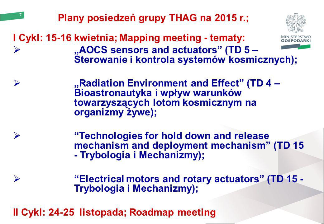 "7 Plany posiedzeń grupy THAG na 2015 r.; I Cykl: 15-16 kwietnia; Mapping meeting - tematy:  ""AOCS sensors and actuators (TD 5 – Sterowanie i kontrola systemów kosmicznych);  ""Radiation Environment and Effect (TD 4 – Bioastronautyka i wpływ warunków towarzyszących lotom kosmicznym na organizmy żywe);  Technologies for hold down and release mechanism and deployment mechanism (TD 15 - Trybologia i Mechanizmy);  Electrical motors and rotary actuators (TD 15 - Trybologia i Mechanizmy); II Cykl: 24-25 listopada; Roadmap meeting"