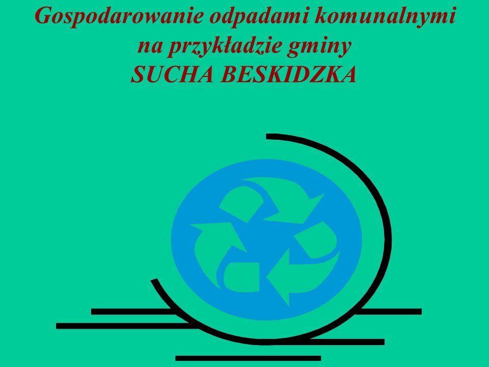 Odpady komunalne Cele i założenia gospodarki odpadami