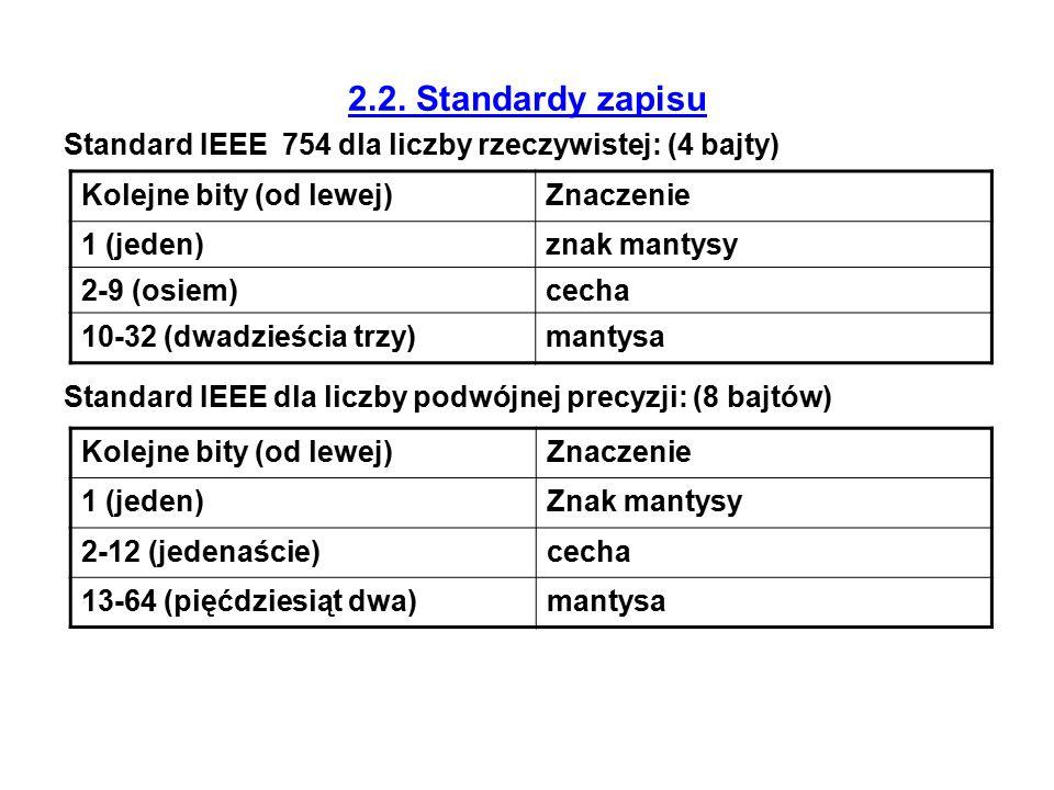 2.2. Standardy zapisu Standard IEEE 754 dla liczby rzeczywistej: (4 bajty) Standard IEEE dla liczby podwójnej precyzji: (8 bajtów) Kolejne bity (od le